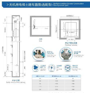 無機房電梯土建布置圖(選配型)